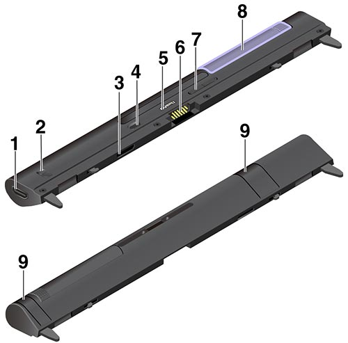 Liste des ports et fonctions du Lenovo ThinkPad X1 Tablet module presenter
